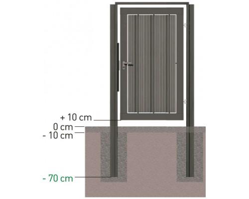 Дверь и рама в ограждениях EasyDeck